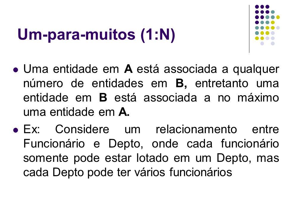 Um-para-muitos (1:N) Uma entidade em A está associada a qualquer número de entidades em B, entretanto uma entidade em B está associada a no máximo uma