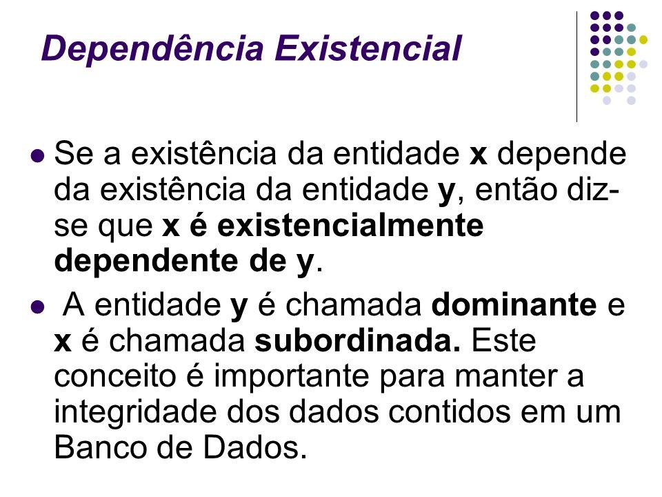 Dependência Existencial Se a existência da entidade x depende da existência da entidade y, então diz- se que x é existencialmente dependente de y.
