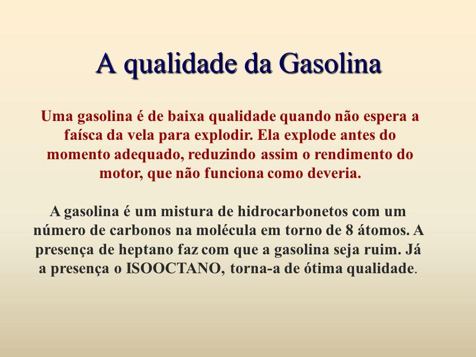 A qualidade da Gasolina Uma gasolina é de baixa qualidade quando não espera a faísca da vela para explodir. Ela explode antes do momento adequado, red