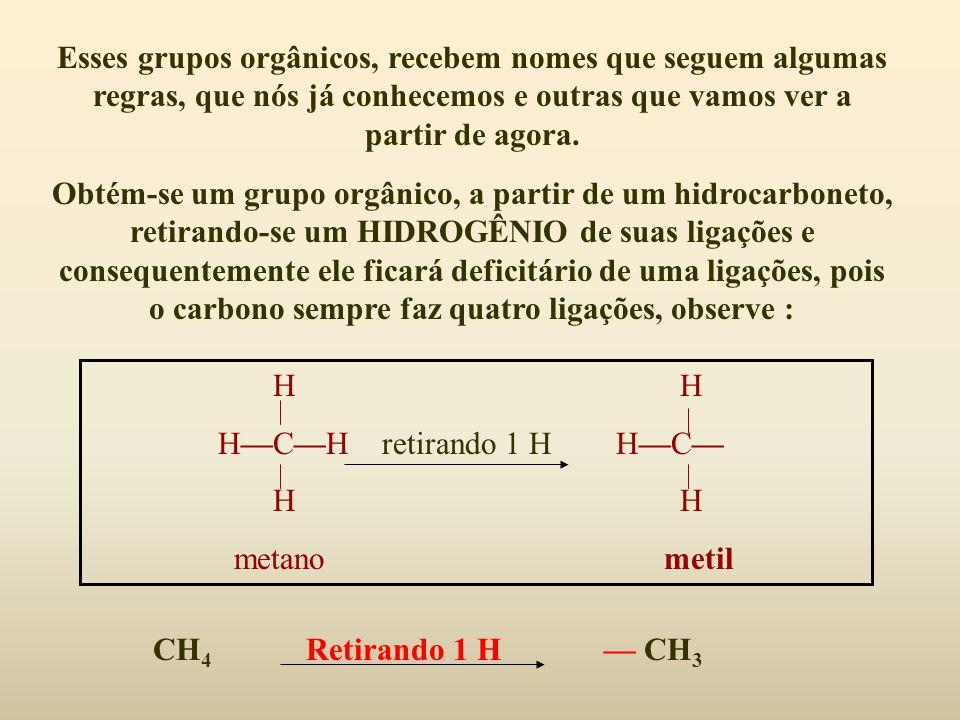 Esses grupos orgânicos, recebem nomes que seguem algumas regras, que nós já conhecemos e outras que vamos ver a partir de agora. Obtém-se um grupo org