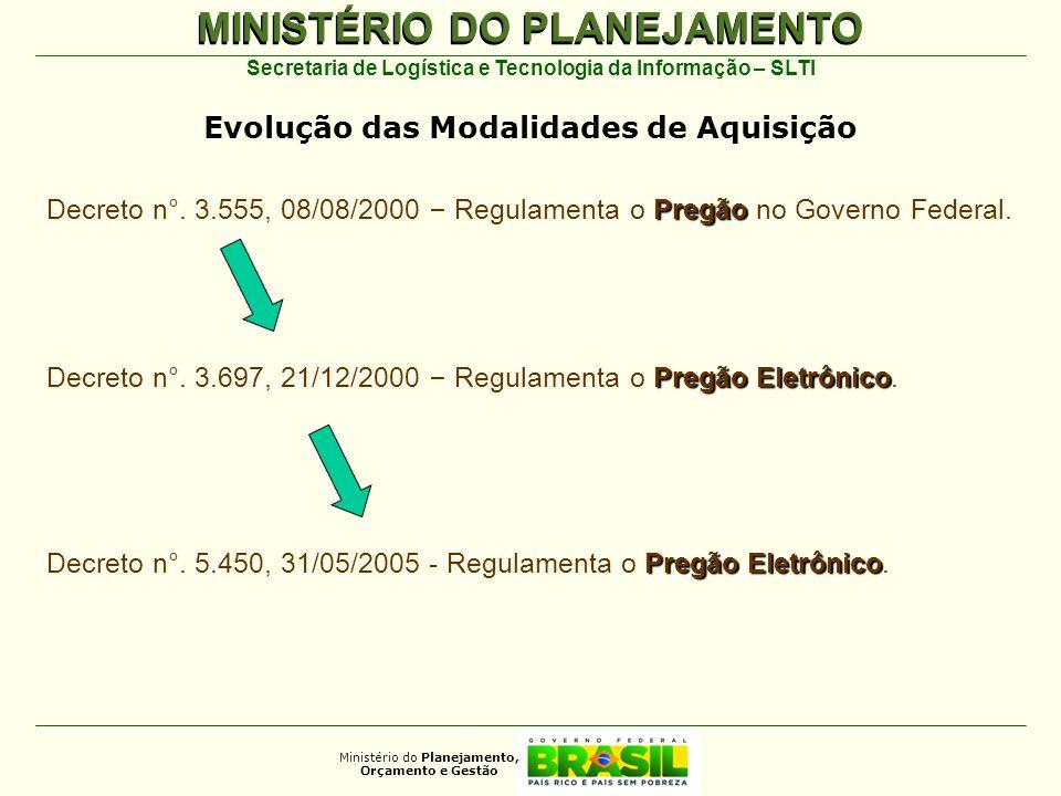 MINISTÉRIO DO PLANEJAMENTO Ministério do Planejamento, Orçamento e Gestão Secretaria de Logística e Tecnologia da Informação – SLTI Pregão Lei n°.