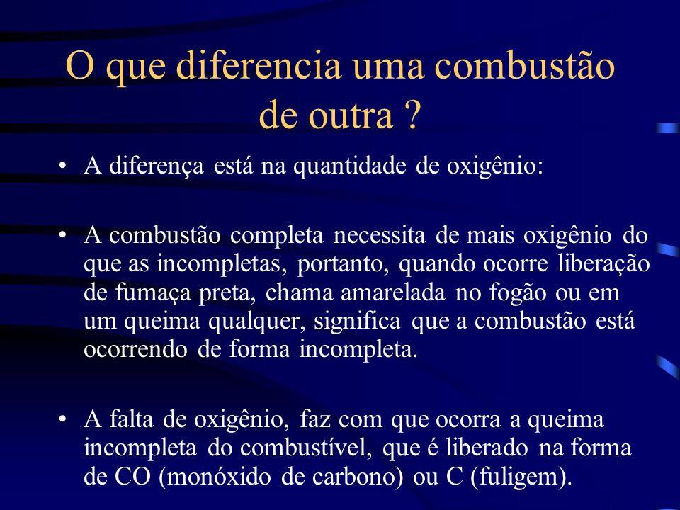 O que diferencia uma combustão de outra ? A diferença está na quantidade de oxigênio: A combustão completa necessita de mais oxigênio do que as incomp