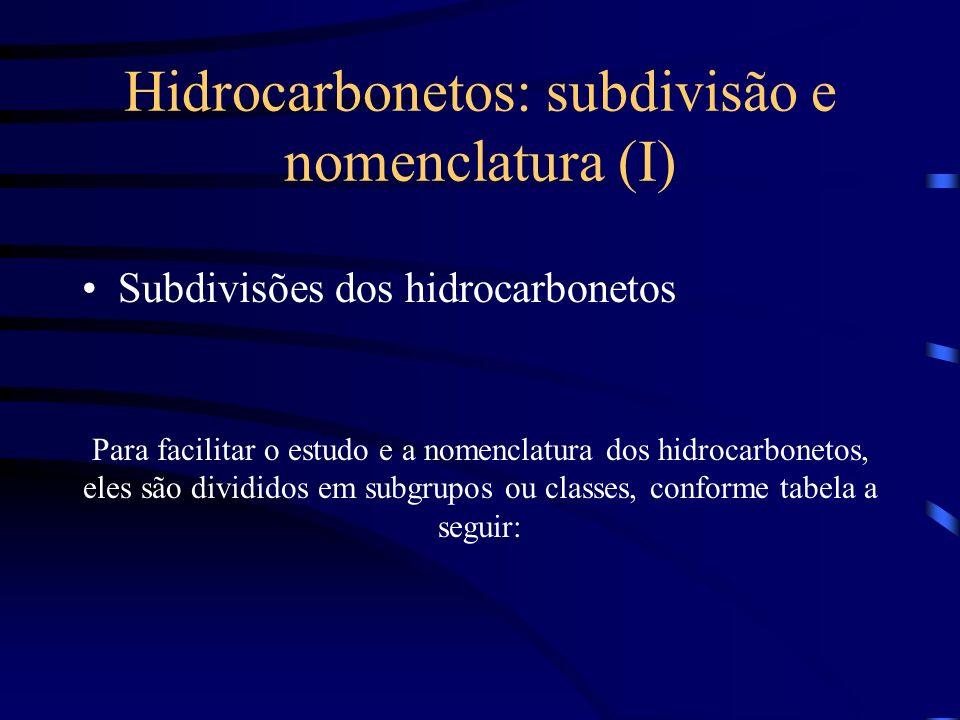 Hidrocarbonetos: subdivisão e nomenclatura (I) Subdivisões dos hidrocarbonetos Para facilitar o estudo e a nomenclatura dos hidrocarbonetos, eles são