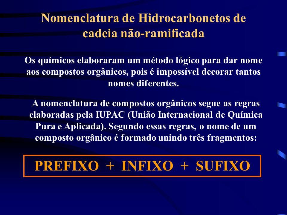 Nomenclatura de Hidrocarbonetos de cadeia não-ramificada Os químicos elaboraram um método lógico para dar nome aos compostos orgânicos, pois é impossí