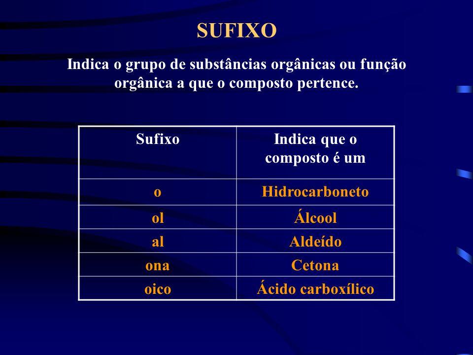 SUFIXO Indica o grupo de substâncias orgânicas ou função orgânica a que o composto pertence. SufixoIndica que o composto é um oHidrocarboneto olÁlcool