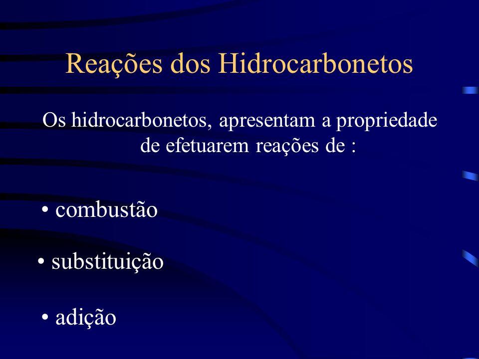 Reações dos Hidrocarbonetos Os hidrocarbonetos, apresentam a propriedade de efetuarem reações de : combustão substituição adição