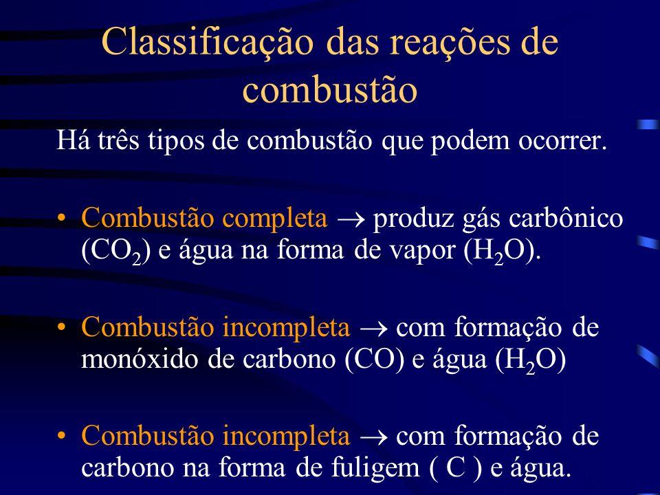 Classificação das reações de combustão Há três tipos de combustão que podem ocorrer. Combustão completa produz gás carbônico (CO 2 ) e água na forma d