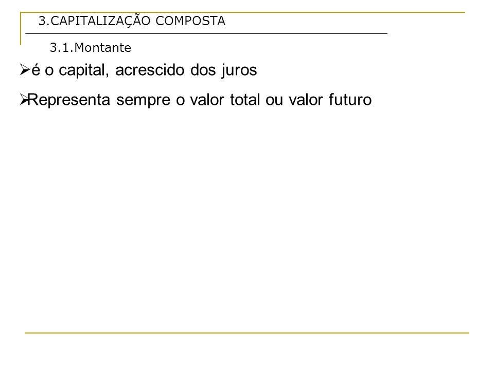 3.CAPITALIZAÇÃO COMPOSTA é o capital, acrescido dos juros Representa sempre o valor total ou valor futuro 3.1.Montante