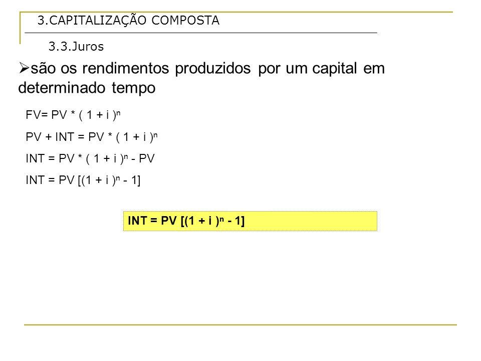 3.CAPITALIZAÇÃO COMPOSTA são os rendimentos produzidos por um capital em determinado tempo 3.3.Juros INT = PV [(1 + i ) - 1] FV= PV * ( 1 + i ) PV + INT = PV * ( 1 + i ) INT = PV * ( 1 + i ) - PV INT = PV [(1 + i ) - 1] 3) Determinar os juros produzidos por um capital de $ 1.000,00, aplicado a juros compostos de 10% a.s., capitalizado semestralmente, durante 1 ano e seis meses.