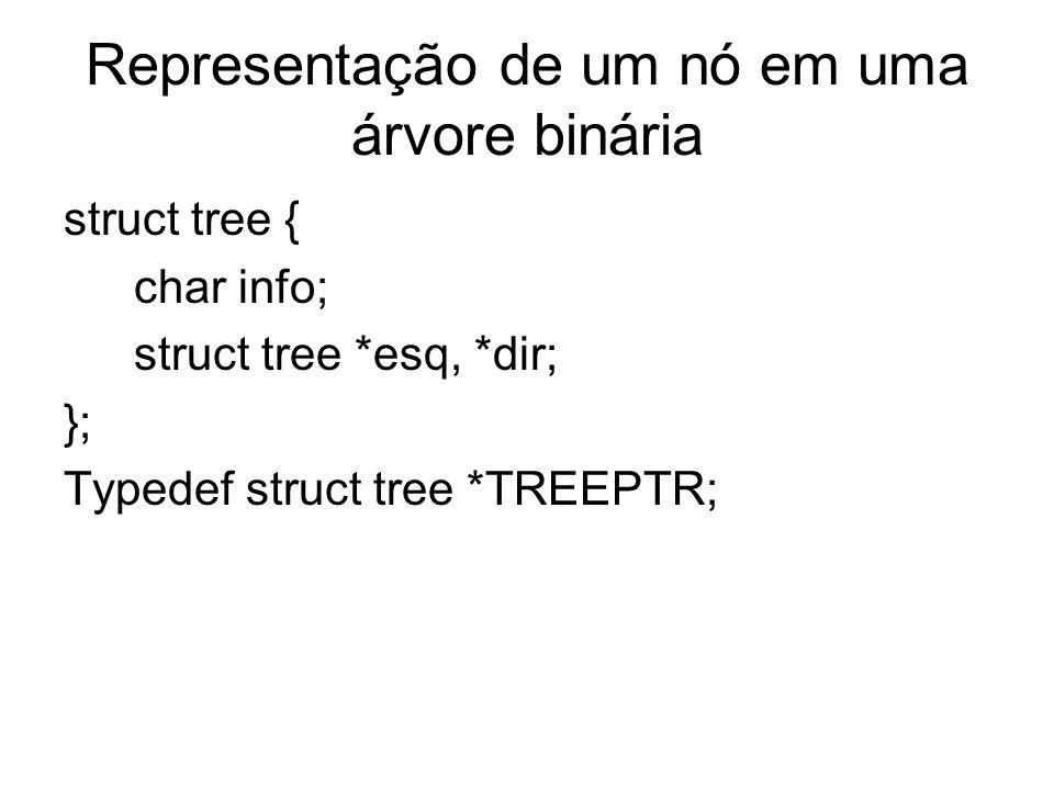 Representação de um nó em uma árvore binária struct tree { char info; struct tree *esq, *dir; }; Typedef struct tree *TREEPTR;