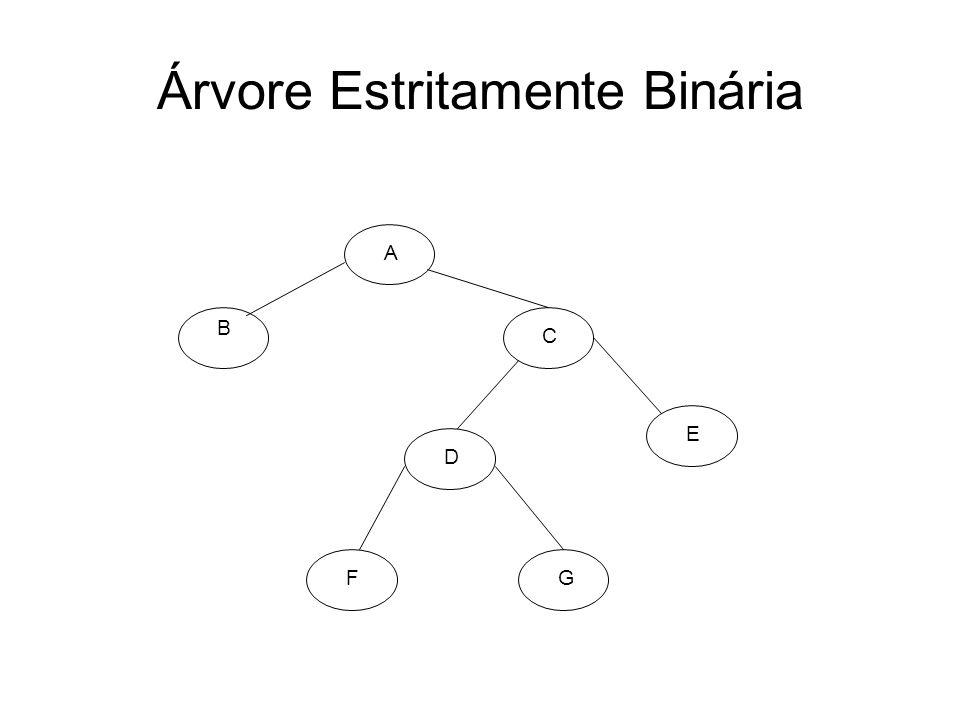 Árvore Estritamente Binária B A C D F E G