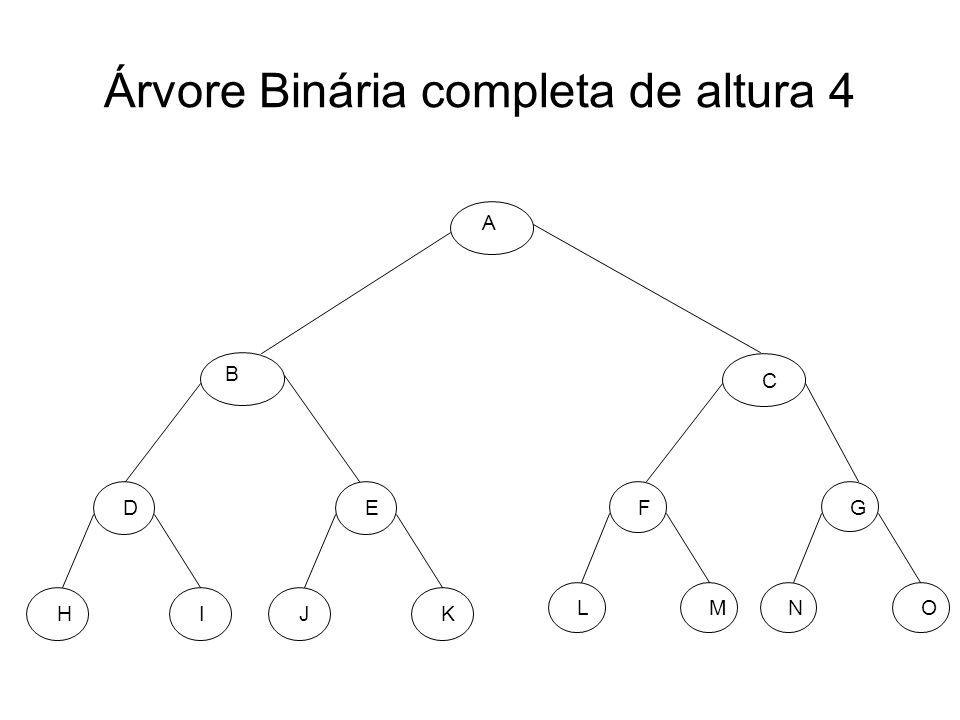 Árvore Binária completa de altura 4 D HI E JK F LM G NO B C A