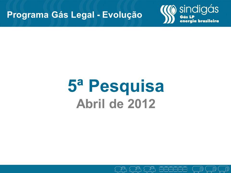 5ª Pesquisa Abril de 2012 Programa Gás Legal - Evolução
