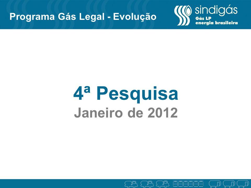 4ª Pesquisa Janeiro de 2012 Programa Gás Legal - Evolução