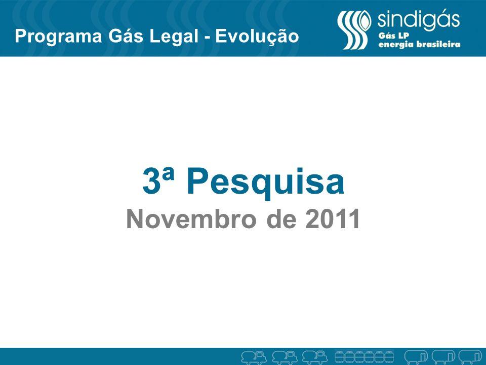 3ª Pesquisa Novembro de 2011 Programa Gás Legal - Evolução