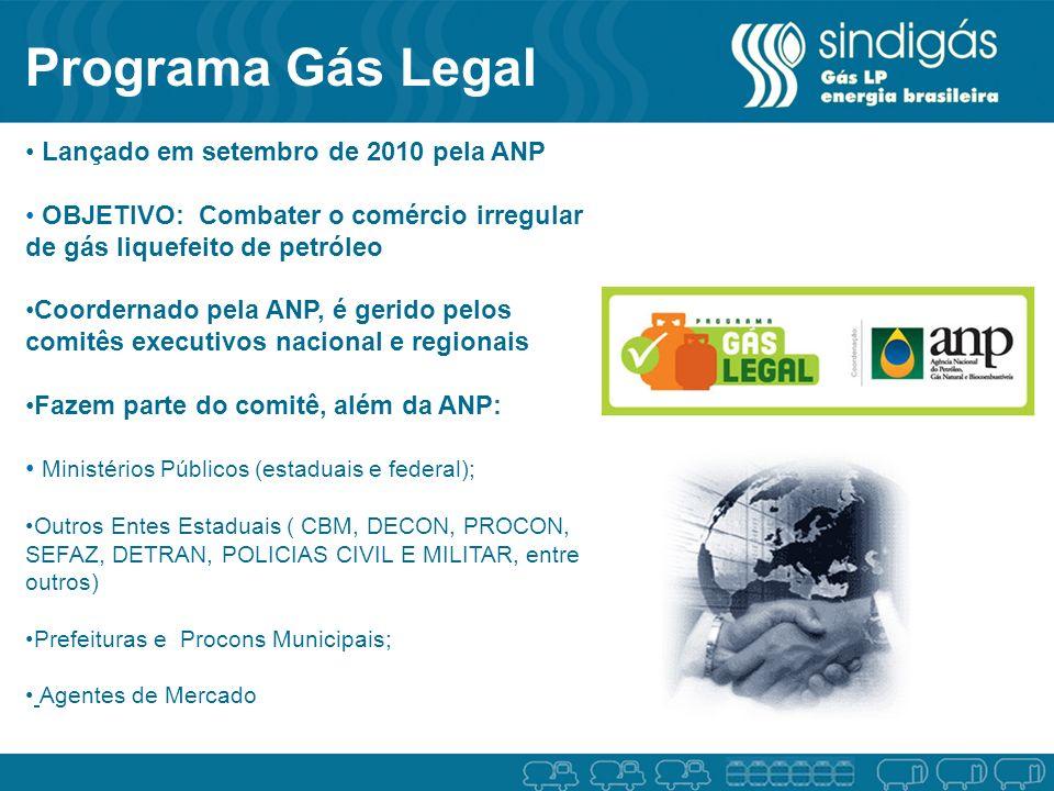 Programa Gás Legal Lançado em setembro de 2010 pela ANP OBJETIVO: Combater o comércio irregular de gás liquefeito de petróleo Coordernado pela ANP, é