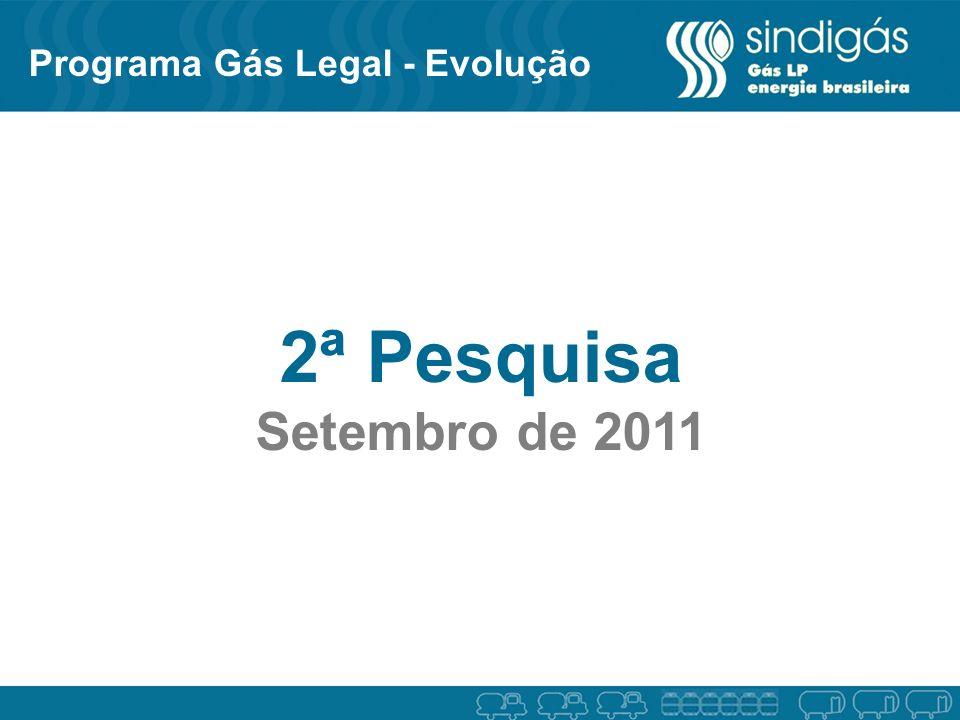 2ª Pesquisa Setembro de 2011 Programa Gás Legal - Evolução