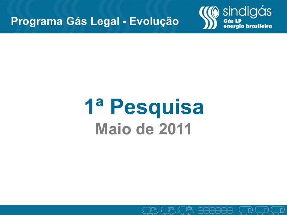 1ª Pesquisa Maio de 2011 Programa Gás Legal - Evolução