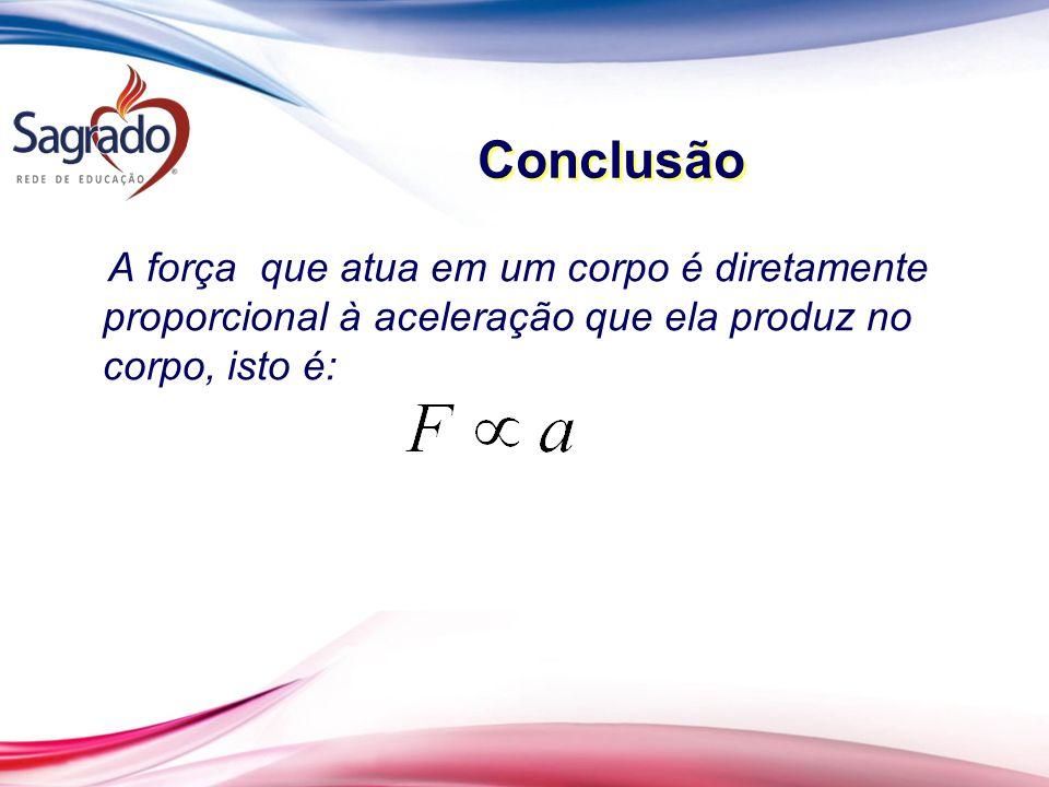 Conclusão A força que atua em um corpo é diretamente proporcional à aceleração que ela produz no corpo, isto é: