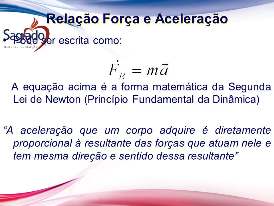Relação Força e Aceleração Pode ser escrita como: A equação acima é a forma matemática da Segunda Lei de Newton (Princípio Fundamental da Dinâmica) A aceleração que um corpo adquire é diretamente proporcional à resultante das forças que atuam nele e tem mesma direção e sentido dessa resultante