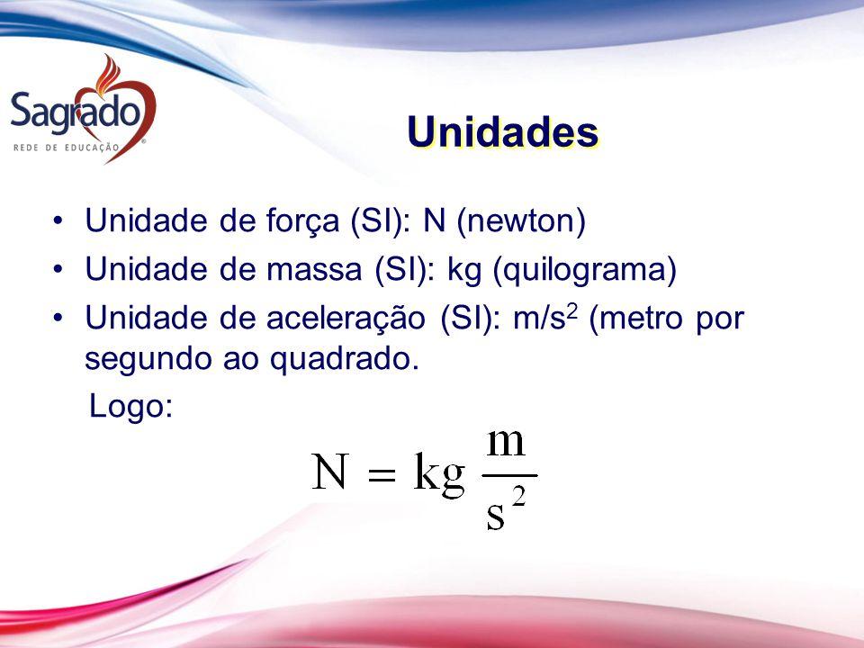 Unidades Unidade de força (SI): N (newton) Unidade de massa (SI): kg (quilograma) Unidade de aceleração (SI): m/s 2 (metro por segundo ao quadrado.