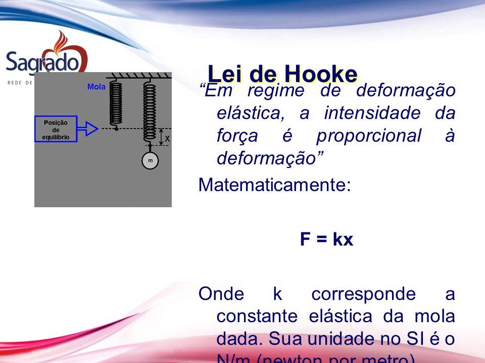Lei de Hooke Em regime de deformação elástica, a intensidade da força é proporcional à deformação Matematicamente: F = kx Onde k corresponde a constante elástica da mola dada.