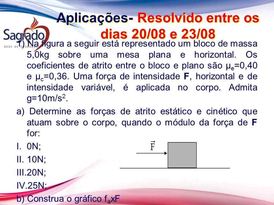 Aplicações- Resolvido entre os dias 20/08 e 23/08 1) Na figura a seguir está representado um bloco de massa 5,0kg sobre uma mesa plana e horizontal. O