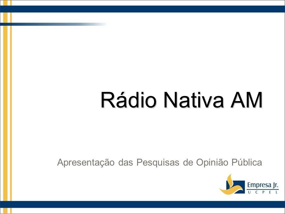 Rádio Nativa AM Apresentação das Pesquisas de Opinião Pública