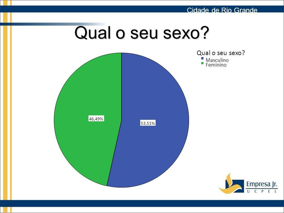 Qual o seu sexo? 46,49% 53,51% Feminino Masculino Qual o seu sexo? Cidade de Rio Grande