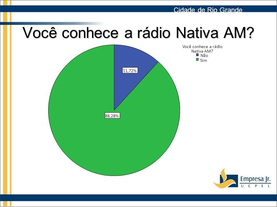 Você conhece a rádio Nativa AM.88,28% 11,72% Sim Não Você conhece a rádio Nativa AM.