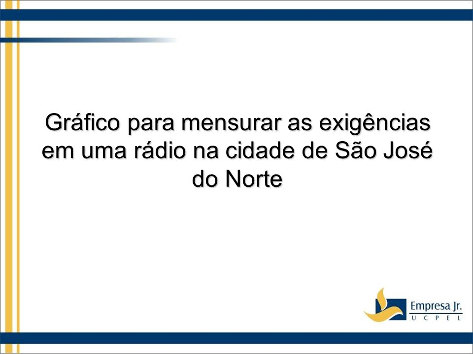 Gráfico para mensurar as exigências em uma rádio na cidade de São José do Norte