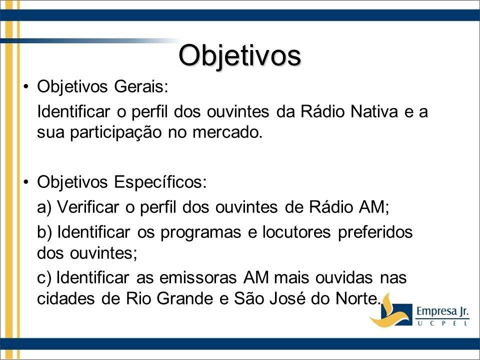Objetivos Objetivos Gerais: Identificar o perfil dos ouvintes da Rádio Nativa e a sua participação no mercado.