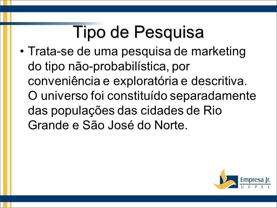 Tipo de Pesquisa Trata-se de uma pesquisa de marketing do tipo não-probabilística, por conveniência e exploratória e descritiva.