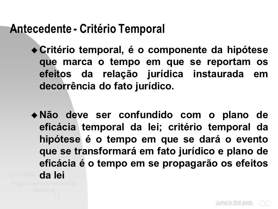 Jump to first page 23/10/2002 Regra-matriz de incidência tributária 13 Antecedente - Critério Temporal u Critério temporal, é o componente da hipótese