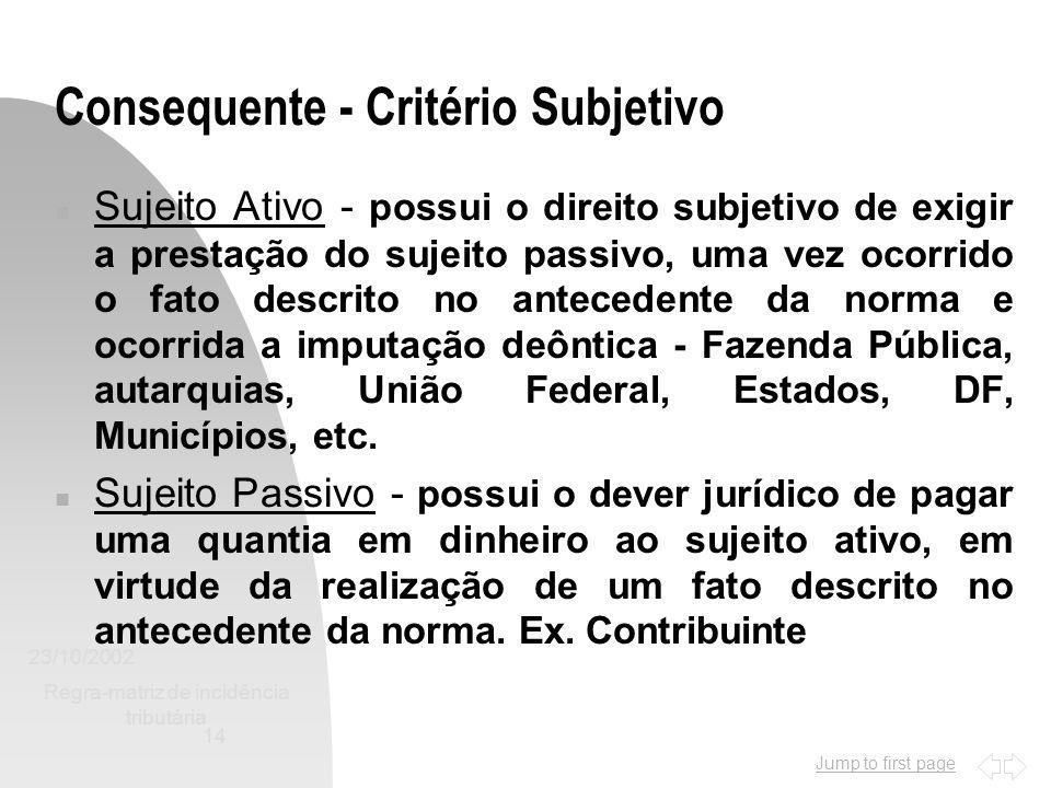 Jump to first page 23/10/2002 Regra-matriz de incidência tributária 14 Consequente - Critério Subjetivo n Sujeito Ativo - possui o direito subjetivo d