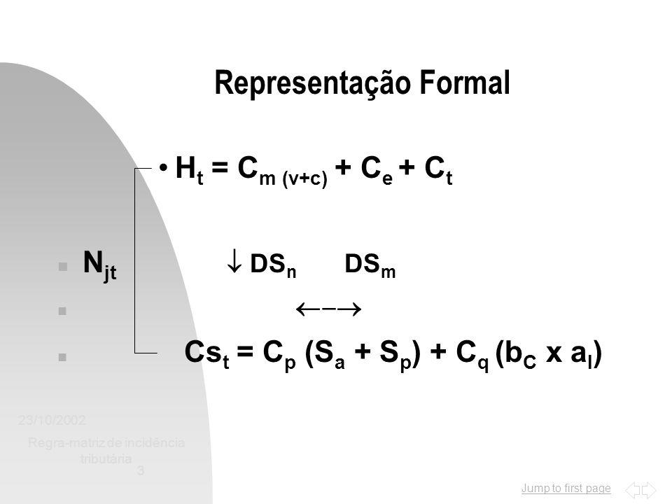 Jump to first page 23/10/2002 Regra-matriz de incidência tributária 3 Representação Formal H t = C m (v+c) + C e + C t N jt DS n DS m Cs t = C p (S a