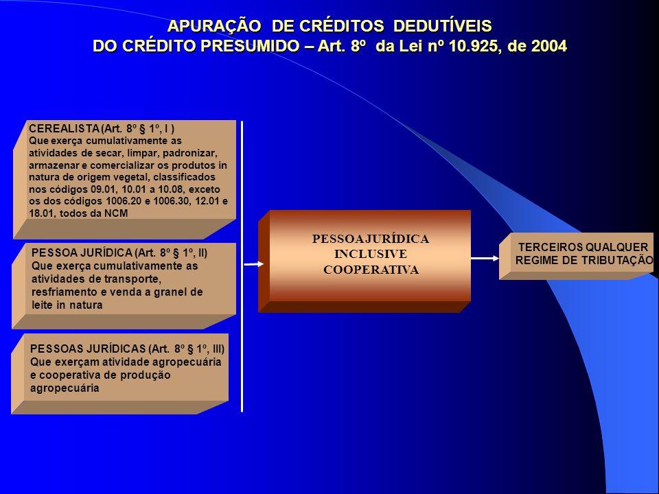 APURAÇÃO DE CRÉDITOS DEDUTÍVEIS DO CRÉDITO PRESUMIDO – Art. 8º da Lei nº 10.925, de 2004 TERCEIROS QUALQUER REGIME DE TRIBUTAÇÃO CEREALISTA (Art. 8º §