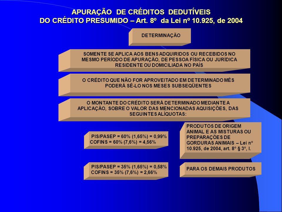 APURAÇÃO DE CRÉDITOS DEDUTÍVEIS DO CRÉDITO PRESUMIDO – Art. 8º da Lei nº 10.925, de 2004 DETERMINAÇÃO SOMENTE SE APLICA AOS BENS ADQUIRIDOS OU RECEBID