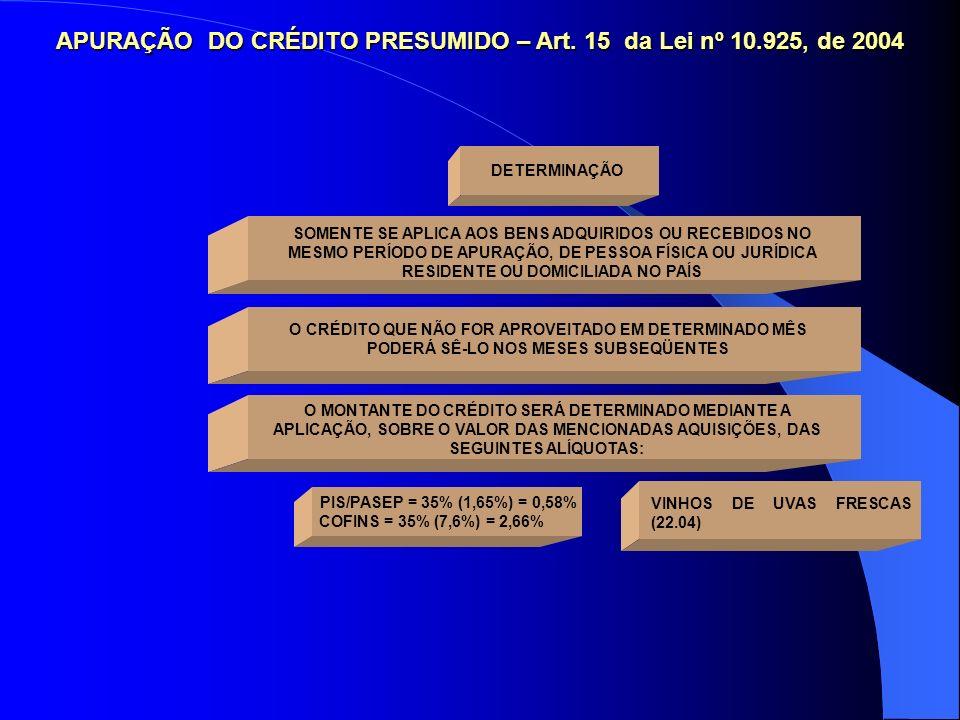 APURAÇÃO DO CRÉDITO PRESUMIDO – Art. 15 da Lei nº 10.925, de 2004 DETERMINAÇÃO SOMENTE SE APLICA AOS BENS ADQUIRIDOS OU RECEBIDOS NO MESMO PERÍODO DE