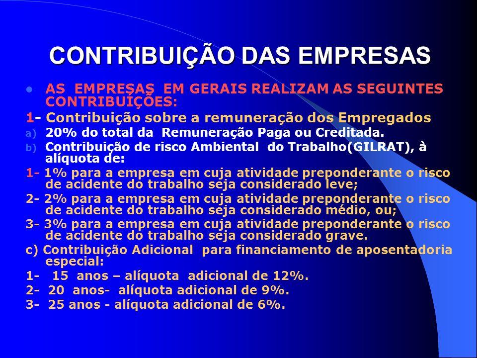 CONTRIBUIÇÃO DAS EMPRESAS AS EMPRESAS EM GERAIS REALIZAM AS SEGUINTES CONTRIBUÍÇÕES: 1- Contribuição sobre a remuneração dos Empregados a) 20% do tota