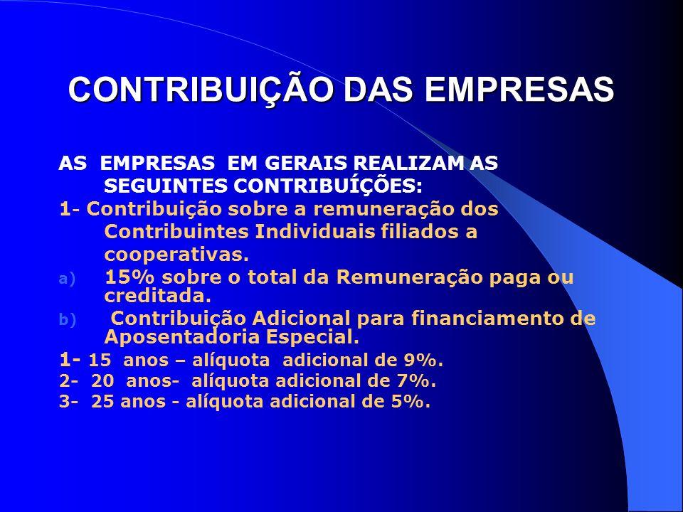 CONTRIBUIÇÃO DAS EMPRESAS AS EMPRESAS EM GERAIS REALIZAM AS SEGUINTES CONTRIBUÍÇÕES: 1 - Contribuição sobre a remuneração dos Contribuintes Individuai