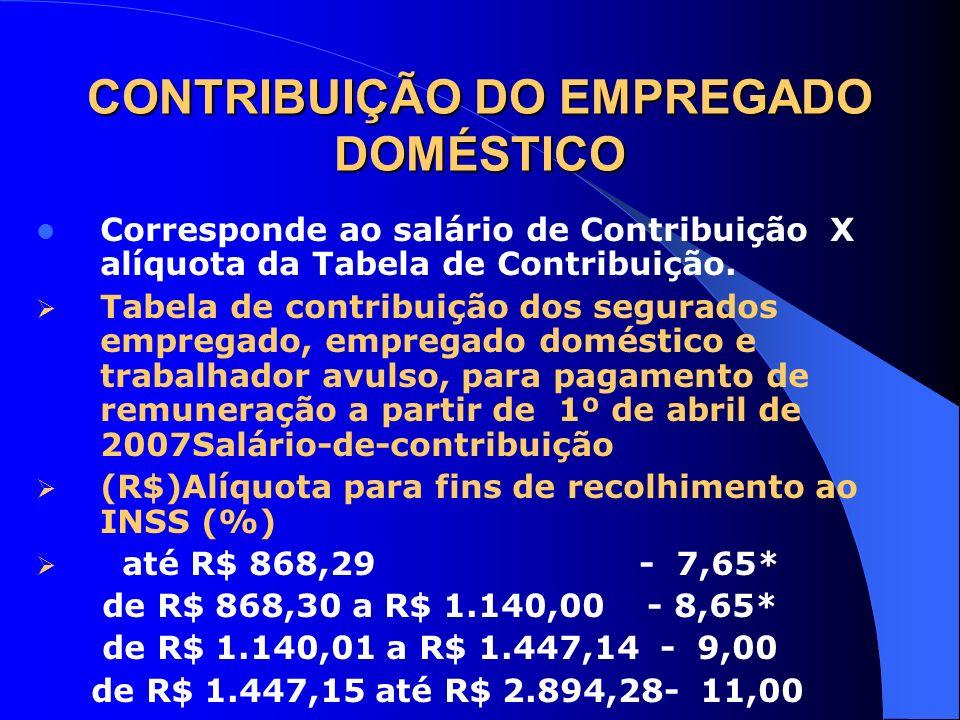 CONTRIBUIÇÃO DO EMPREGADO DOMÉSTICO Corresponde ao salário de Contribuição X alíquota da Tabela de Contribuição. Tabela de contribuição dos segurados