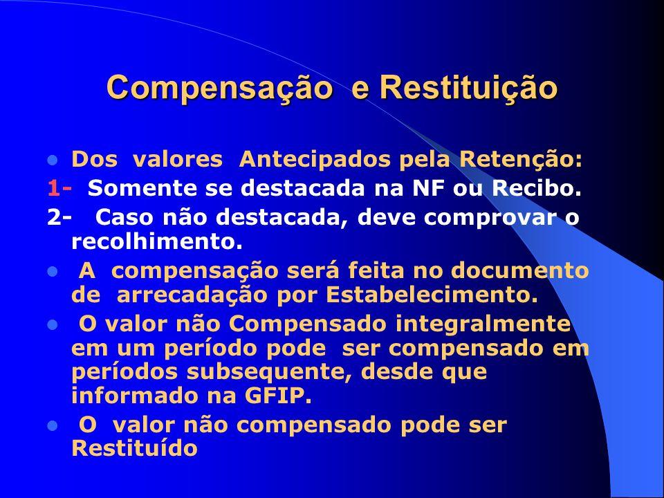Compensação e Restituição Dos valores Antecipados pela Retenção: 1- Somente se destacada na NF ou Recibo. 2- Caso não destacada, deve comprovar o reco