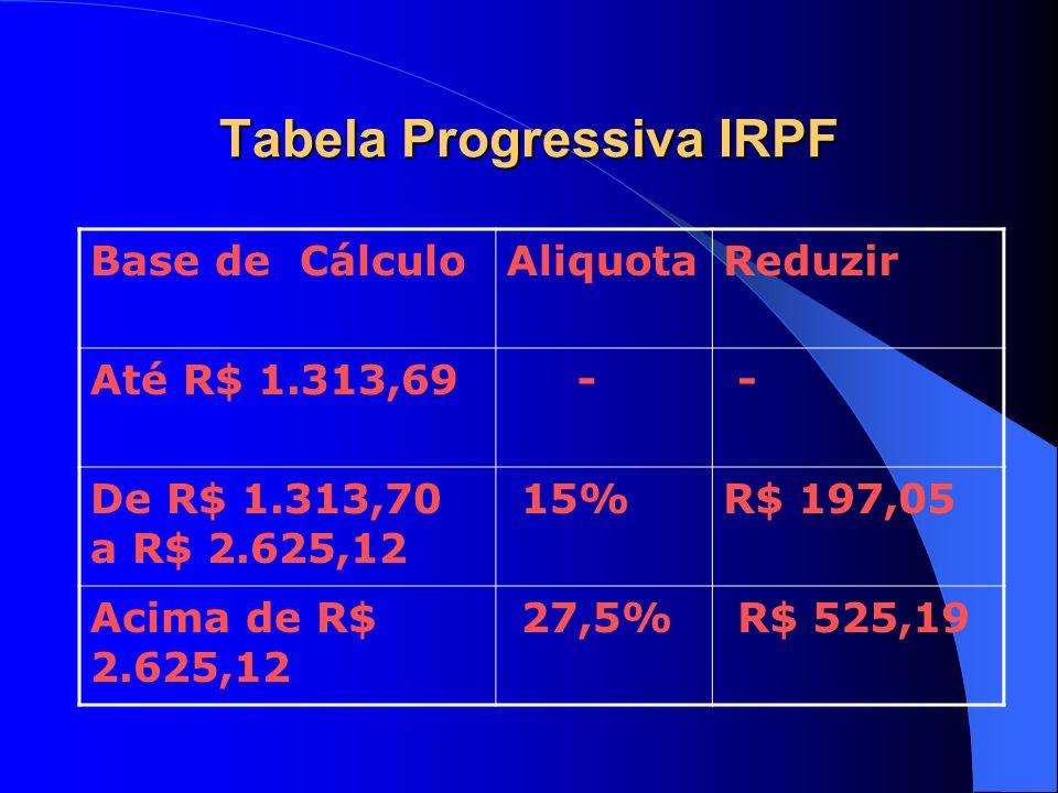 Tabela Progressiva IRPF Base de CálculoAliquotaReduzir Até R$ 1.313,69 - - De R$ 1.313,70 a R$ 2.625,12 15%R$ 197,05 Acima de R$ 2.625,12 27,5% R$ 525