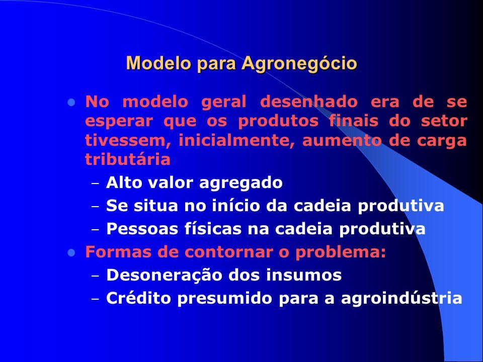 Modelo para Agronegócio No modelo geral desenhado era de se esperar que os produtos finais do setor tivessem, inicialmente, aumento de carga tributári