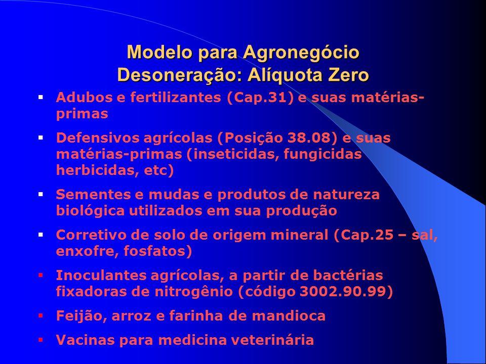 Modelo para Agronegócio Desoneração: Alíquota Zero Adubos e fertilizantes (Cap.31) e suas matérias- primas Defensivos agrícolas (Posição 38.08) e suas