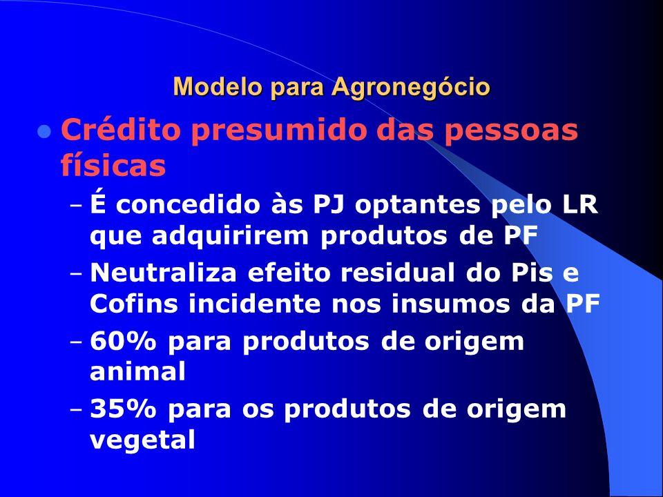 Modelo para Agronegócio Crédito presumido das pessoas físicas – É concedido às PJ optantes pelo LR que adquirirem produtos de PF – Neutraliza efeito r