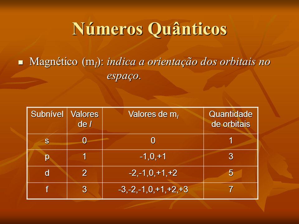 Números Quânticos Magnético (m l ): indica a orientação dos orbitais no espaço. Magnético (m l ): indica a orientação dos orbitais no espaço. Subnível