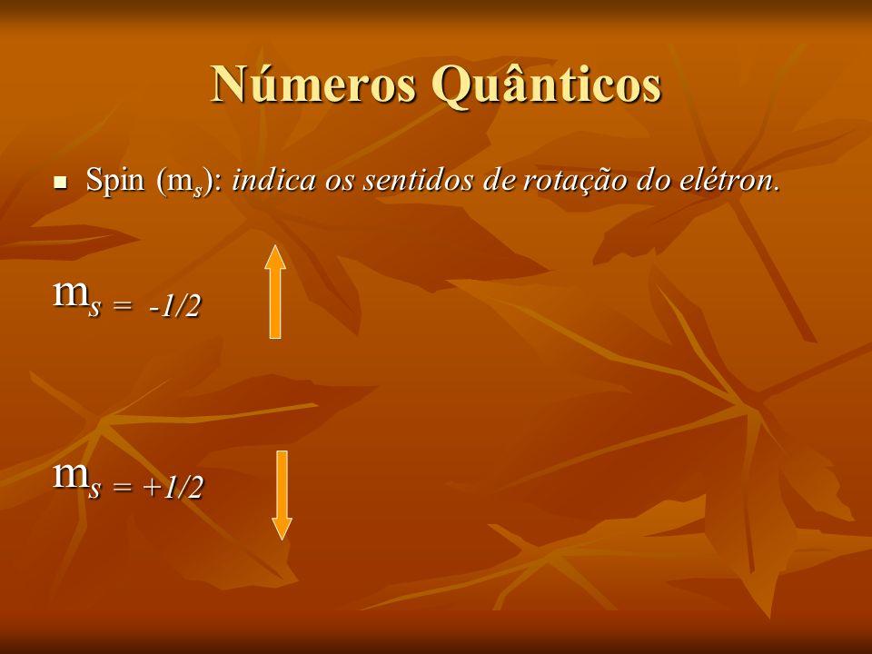 Números Quânticos Spin (m s ): indica os sentidos de rotação do elétron. Spin (m s ): indica os sentidos de rotação do elétron. m s = -1/2 m s = +1/2