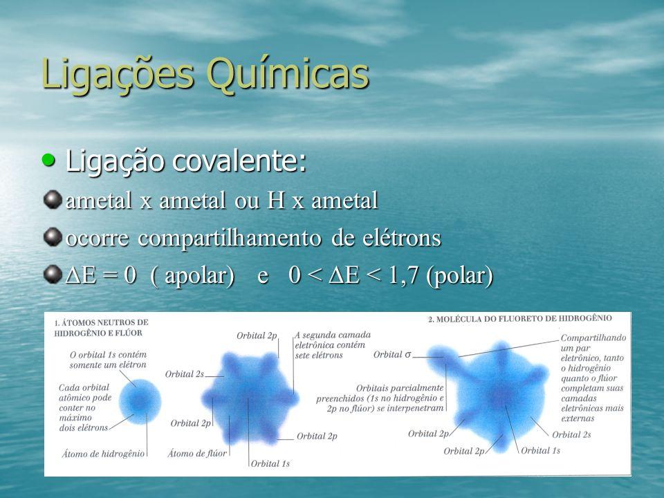 Ligações Químicas Ligação covalente: Ligação covalente: ametal x ametal ou H x ametal ocorre compartilhamento de elétrons E = 0 ( apolar) e 0 < E < 1,